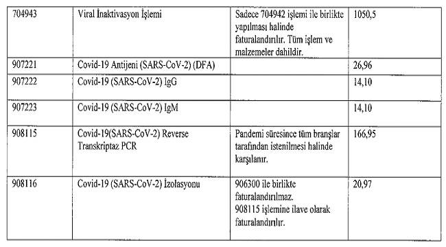 SGK: Sağlık Hizmetleri Fiyatlandırma...