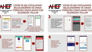 AHEF: Aşı için izlenmesi gereken süreç ve onam formunu için bilgilendirme yaptı